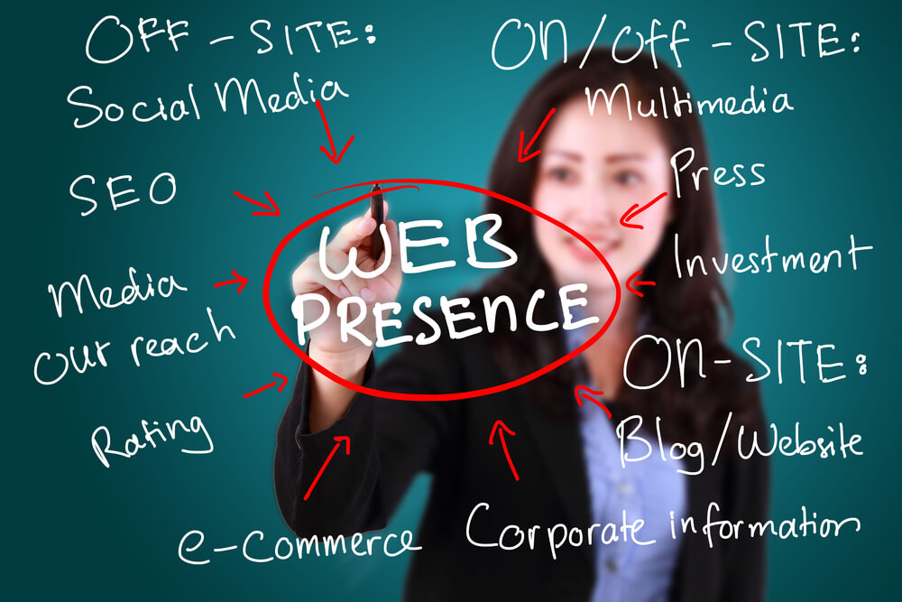 Web presence options small business funding